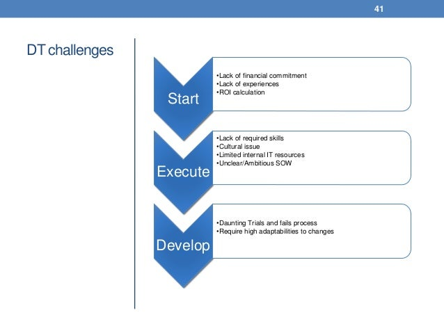 DT challenges 41 Start •Lack of financial commitment •Lack of experiences •ROI calculation Execute •Lack of required skill...