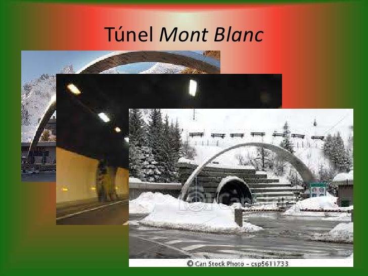 Túnel Mont Blanc