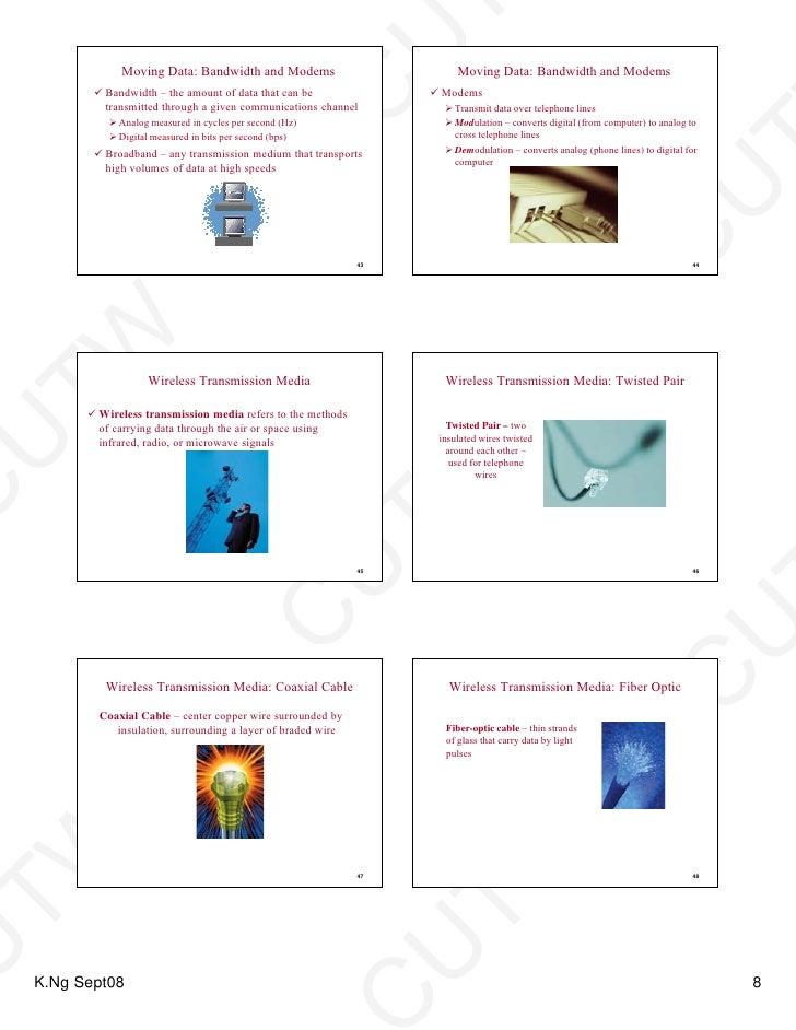 ITMA03 Internet And Communications
