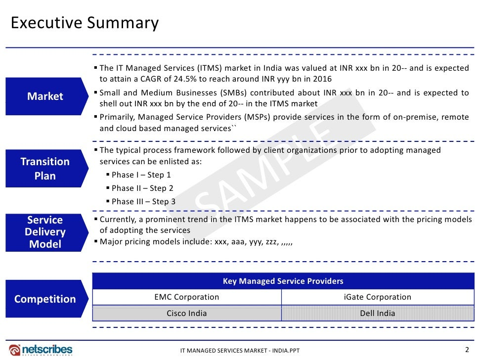 Market Research Report It Managed Services Market In