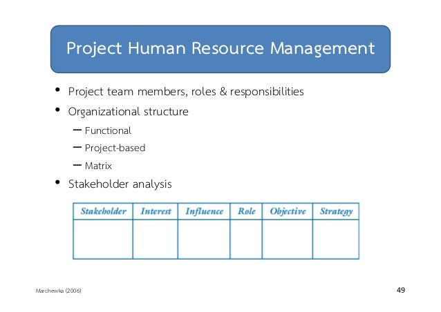 role of pert and cpm in project management