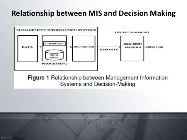 Technology Management Decisions: The Impact Of Management Information Systems Adoption In