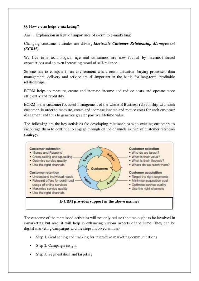 Q. How e-crm helps e-marketing?Ans.....Explanation in light of importance of e-crm to e-marketing;Changing consumer attitu...