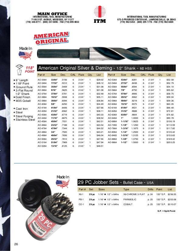 1 Pack ITM 266NF0336 1-12Nf HSS Plug Tap