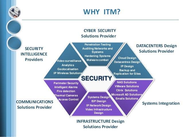 Itm Banking Security Presentation