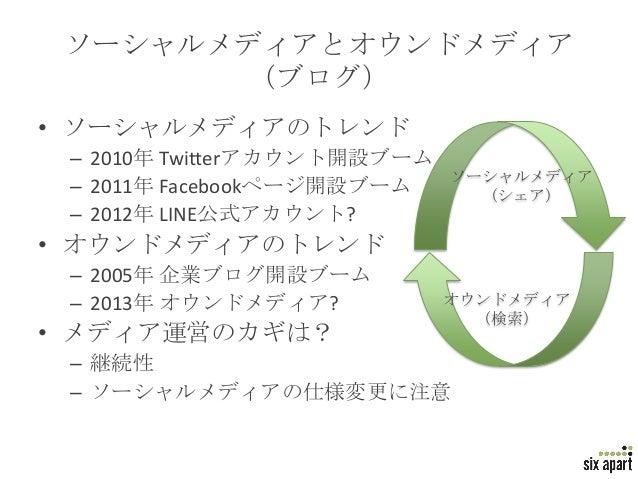 ソーシャルメディアとオウンドメディア       (ブログ)• ソーシャルメディアのトレンド – 2010年 Twitterアカウント開設ブーム                             ソーシャルメディア – 2011年 Fac...