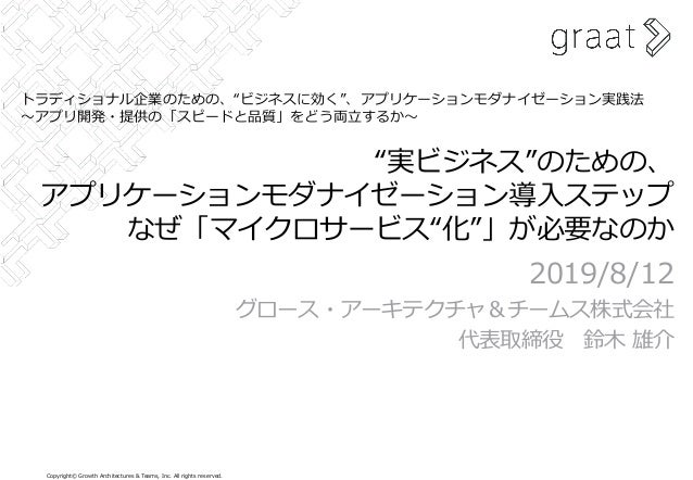"""Copyright© Growth Architectures & Teams, Inc. All rights reserved. """"実ビジネス""""のための、 アプリケーションモダナイゼーション導⼊ステップ なぜ「マイクロサービス""""化""""」が必要..."""