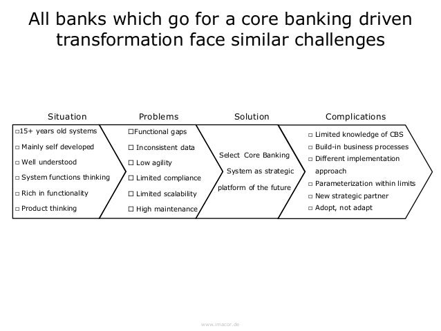 All banks which go for a core banking driven          transformation face similar challenges            Situation         ...