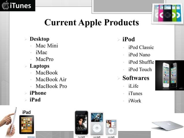 Current Apple Products  Desktop • Mac Mini • iMac • MacPro  Laptops • MacBook • MacBook Air • MacBook Pro  iPhone  iPa...