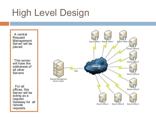high level design Testing definitions - please explain low level design(lld) and high level design (hld) in the design phase of sdlc 15 answers are available for this question.