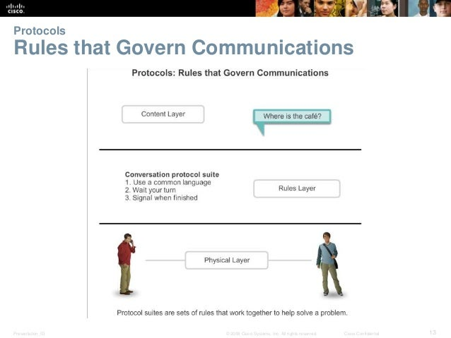 Protocols  Rules that Govern Communications  Presentation_ID © 2008 Cisco Systems, Inc. All rights reserved. Cisco Confide...