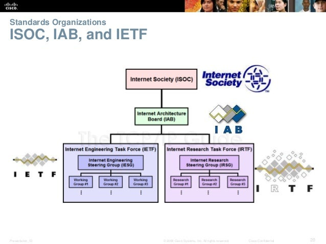 Standards Organizations  ISOC, IAB, and IETF  Presentation_ID © 2008 Cisco Systems, Inc. All rights reserved. Cisco Confid...