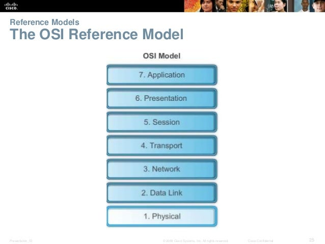 Reference Models  The OSI Reference Model  Presentation_ID © 2008 Cisco Systems, Inc. All rights reserved. Cisco Confident...