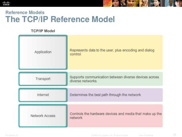 Reference Models  The TCP/IP Reference Model  Presentation_ID © 2008 Cisco Systems, Inc. All rights reserved. Cisco Confid...