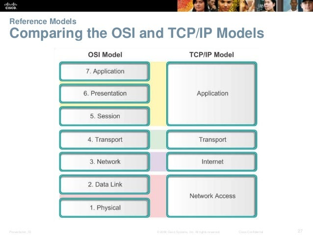 Reference Models  Comparing the OSI and TCP/IP Models  Presentation_ID © 2008 Cisco Systems, Inc. All rights reserved. Cis...