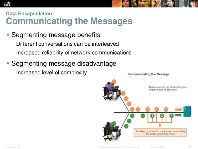 Data Encapsulation  Communicating the Messages   Segmenting message benefits  Different conversations can be interleaved ...