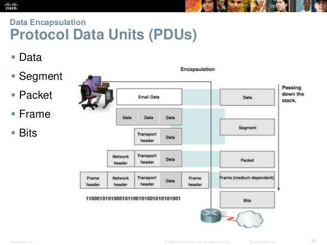 Data Encapsulation  Protocol Data Units (PDUs)   Data   Segment   Packet   Frame   Bits  Presentation_ID © 2008 Cisco...