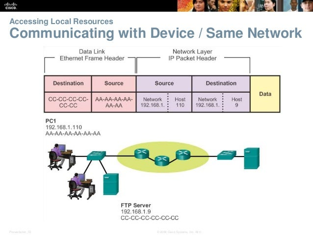 Accessing Local Resources  Communicating with Device / Same Network  Presentation_ID © 2008 Cisco Systems, Inc. All rights...