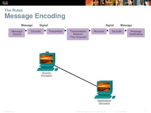 The Rules  Message Encoding  Presentation_ID © 2008 Cisco Systems, Inc. All rights reserved. Cisco Confidential 7