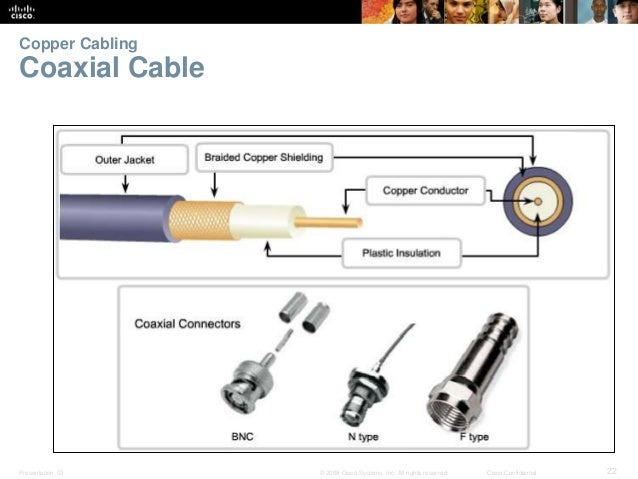 Copper Cabling  Coaxial Cable  Presentation_ID © 2008 Cisco Systems, Inc. All rights reserved. Cisco Confidential 22