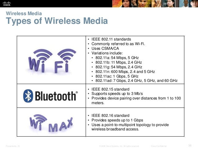 Wireless Media  Types of Wireless Media  • IEEE 802.11 standards  • Commonly referred to as Wi-Fi.  • Uses CSMA/CA  • Vari...