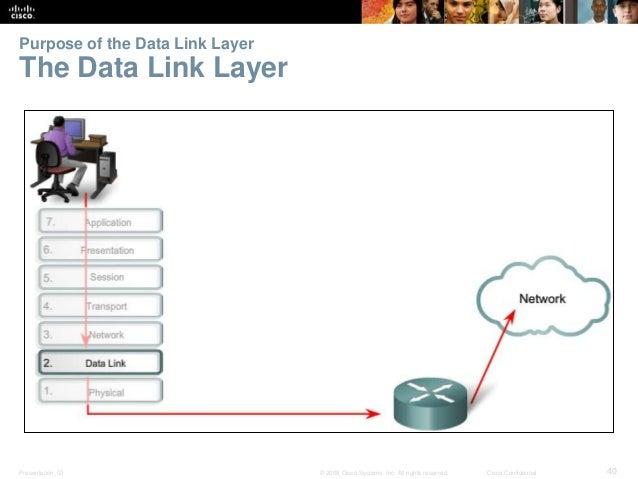 Purpose of the Data Link Layer  The Data Link Layer  Presentation_ID © 2008 Cisco Systems, Inc. All rights reserved. Cisco...