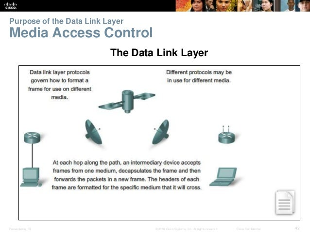 Purpose of the Data Link Layer  Media Access Control  The Data Link Layer  Presentation_ID © 2008 Cisco Systems, Inc. All ...
