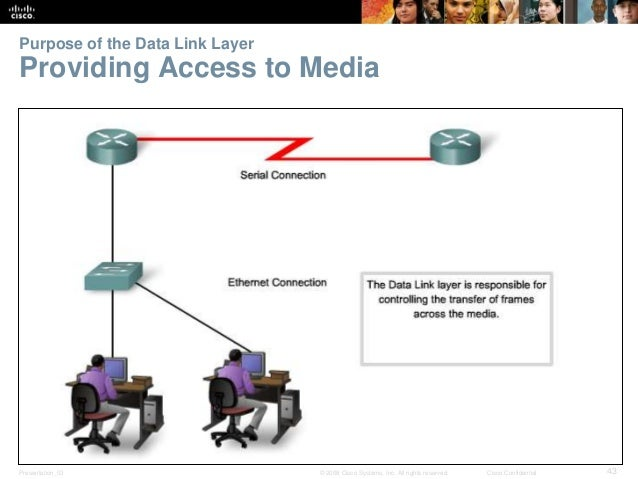 Purpose of the Data Link Layer  Providing Access to Media  Presentation_ID © 2008 Cisco Systems, Inc. All rights reserved....