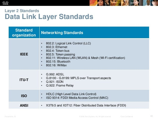 Layer 2 Standards  Data Link Layer Standards  Standard  organization  Networking Standards  IEEE  • 802.2: Logical Link Co...