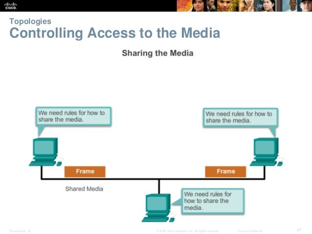 Topologies  Controlling Access to the Media  Presentation_ID © 2008 Cisco Systems, Inc. All rights reserved. Cisco Confide...