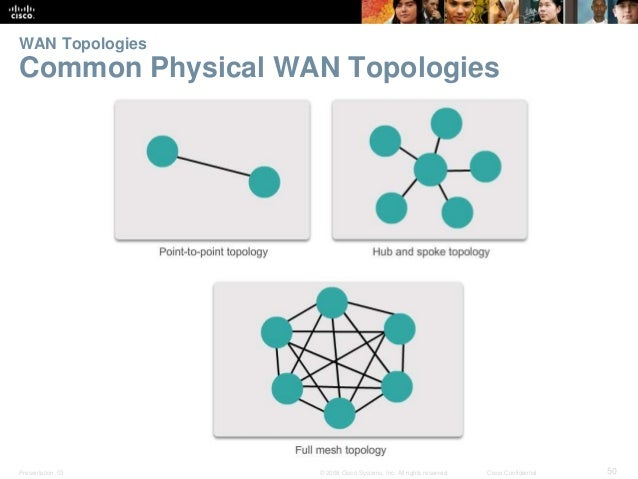 WAN Topologies  Common Physical WAN Topologies  Presentation_ID © 2008 Cisco Systems, Inc. All rights reserved. Cisco Conf...