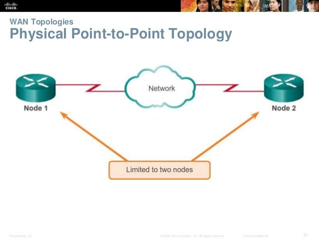 WAN Topologies  Physical Point-to-Point Topology  Presentation_ID © 2008 Cisco Systems, Inc. All rights reserved. Cisco Co...