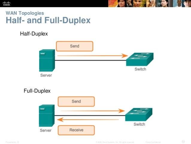 WAN Topologies  Half- and Full-Duplex  Half-Duplex  Full-Duplex  Presentation_ID © 2008 Cisco Systems, Inc. All rights res...