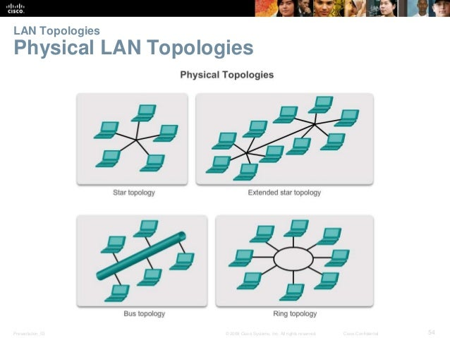 LAN Topologies  Physical LAN Topologies  Presentation_ID © 2008 Cisco Systems, Inc. All rights reserved. Cisco Confidentia...