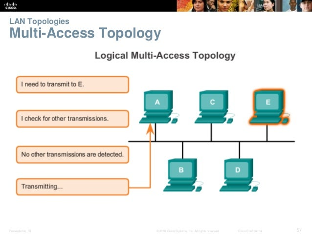 LAN Topologies  Multi-Access Topology  Presentation_ID © 2008 Cisco Systems, Inc. All rights reserved. Cisco Confidential ...