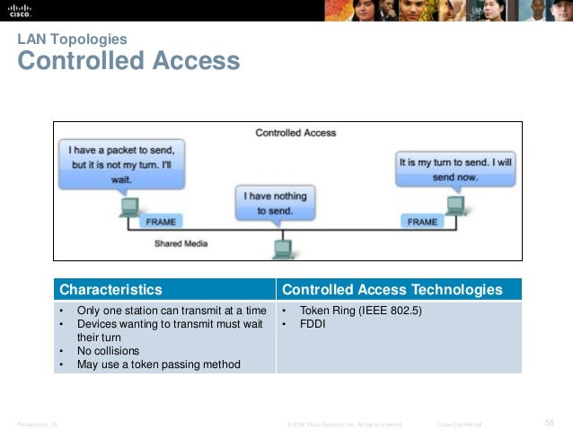 LAN Topologies  Controlled Access  Characteristics Controlled Access Technologies  • Only one station can transmit at a ti...