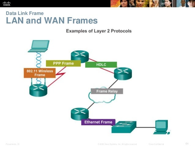 Data Link Frame  LAN and WAN Frames  Presentation_ID © 2008 Cisco Systems, Inc. All rights reserved. Cisco Confidential 64