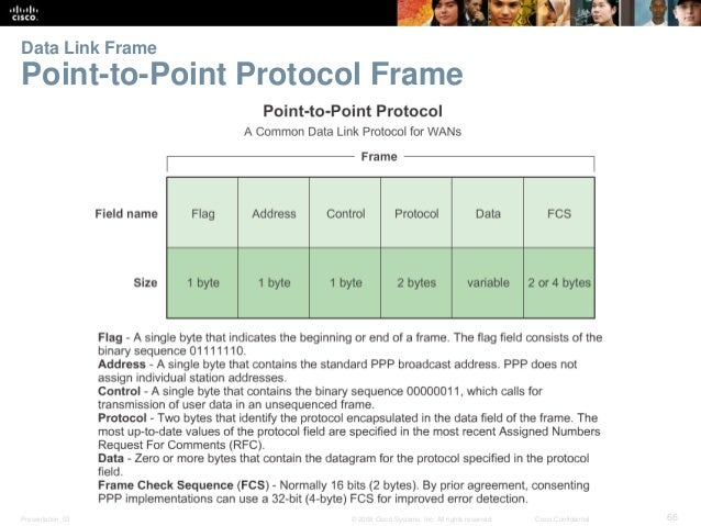 Data Link Frame  Point-to-Point Protocol Frame  Presentation_ID © 2008 Cisco Systems, Inc. All rights reserved. Cisco Conf...