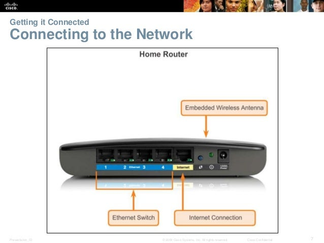 Getting it Connected  Connecting to the Network  Presentation_ID © 2008 Cisco Systems, Inc. All rights reserved. Cisco Con...