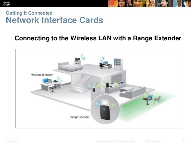 Getting it Connected  Network Interface Cards  Connecting to the Wireless LAN with a Range Extender  Presentation_ID © 200...