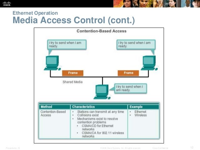 Ethernet Operation  Media Access Control (cont.)  Presentation_ID © 2008 Cisco Systems, Inc. All rights reserved. Cisco Co...