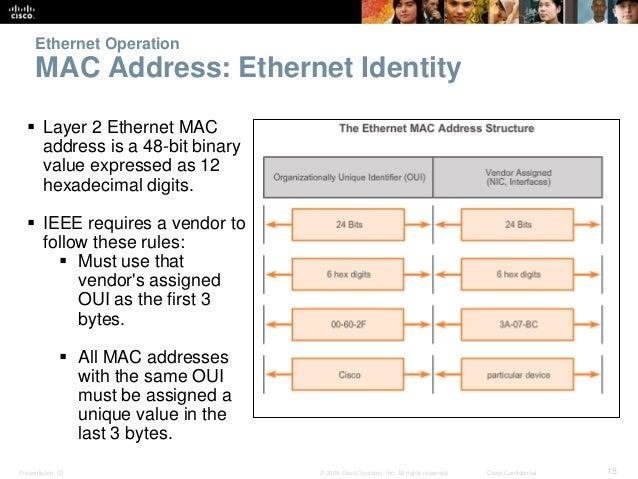 Ethernet Operation  MAC Address: Ethernet Identity   Layer 2 Ethernet MAC  address is a 48-bit binary  value expressed as...