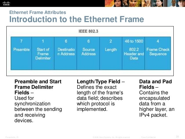 Ethernet Frame Attributes  Introduction to the Ethernet Frame  Preamble and Start  Frame Delimiter  Fields –  Used for  sy...