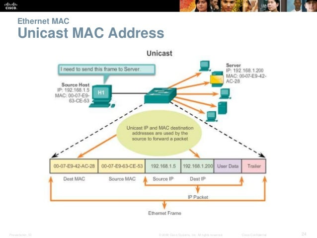 Ethernet MAC  Unicast MAC Address  Presentation_ID © 2008 Cisco Systems, Inc. All rights reserved. Cisco Confidential 24
