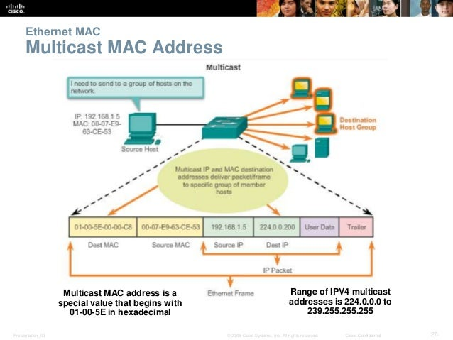 Ethernet MAC  Multicast MAC Address  Multicast MAC address is a  special value that begins with  01-00-5E in hexadecimal  ...
