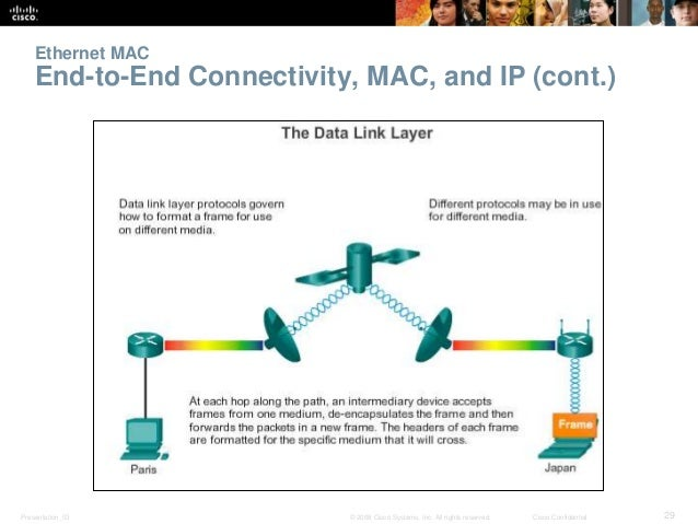 Ethernet MAC  End-to-End Connectivity, MAC, and IP (cont.)  Presentation_ID © 2008 Cisco Systems, Inc. All rights reserved...