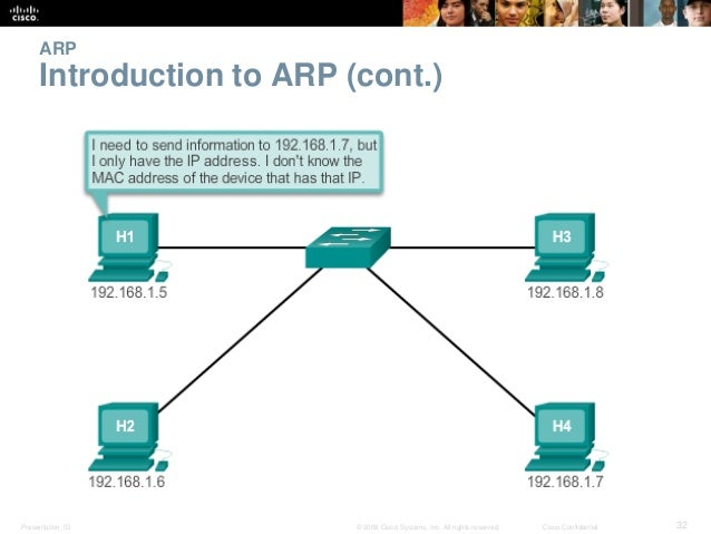ARP  Introduction to ARP (cont.)  Presentation_ID © 2008 Cisco Systems, Inc. All rights reserved. Cisco Confidential 32