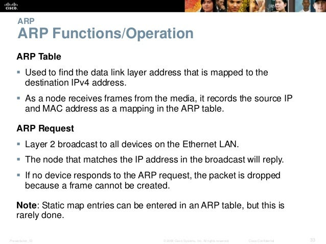 ARP  ARP Functions/Operation  ARP Table   Used to find the data link layer address that is mapped to the  destination IPv...