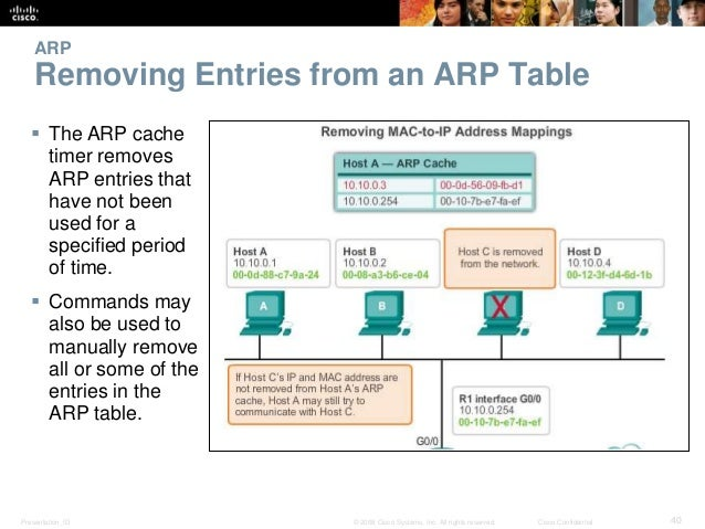 ARP  Removing Entries from an ARP Table   The ARP cache  timer removes  ARP entries that  have not been  used for a  spec...