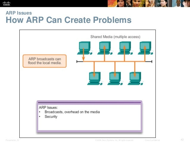 ARP Issues  How ARP Can Create Problems  Presentation_ID © 2008 Cisco Systems, Inc. All rights reserved. Cisco Confidentia...